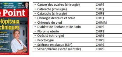10 tableaux d'honneur dans Le Point pour les hôpitaux du GHT des Yvelines Nord